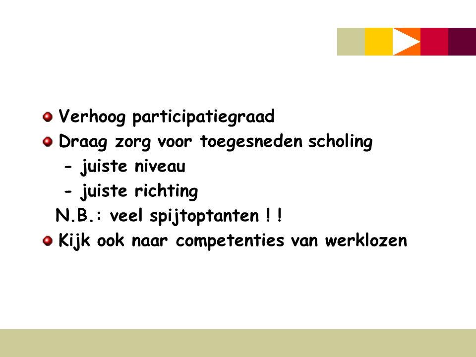 Verhoog participatiegraad Draag zorg voor toegesneden scholing - juiste niveau - juiste richting N.B.: veel spijtoptanten .