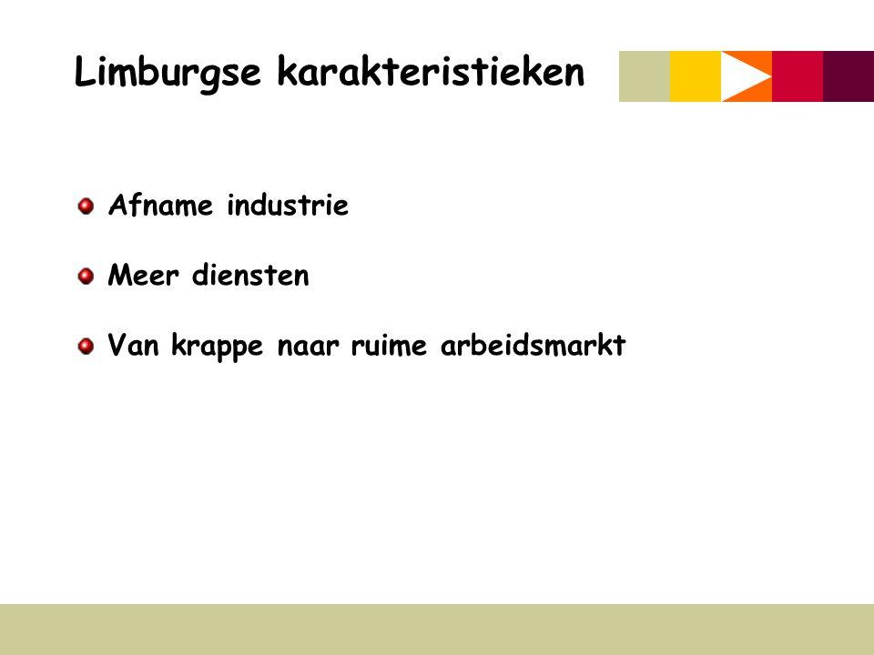 Limburgse karakteristieken Afname industrie Meer diensten Van krappe naar ruime arbeidsmarkt