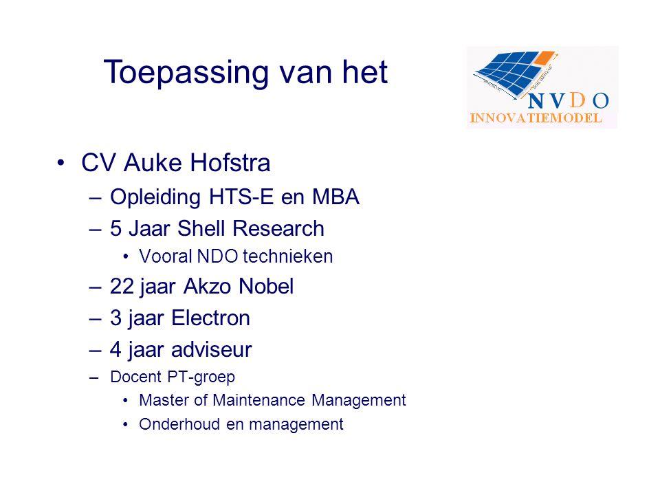 CV Auke Hofstra –Opleiding HTS-E en MBA –5 Jaar Shell Research Vooral NDO technieken –22 jaar Akzo Nobel –3 jaar Electron –4 jaar adviseur –Docent PT-