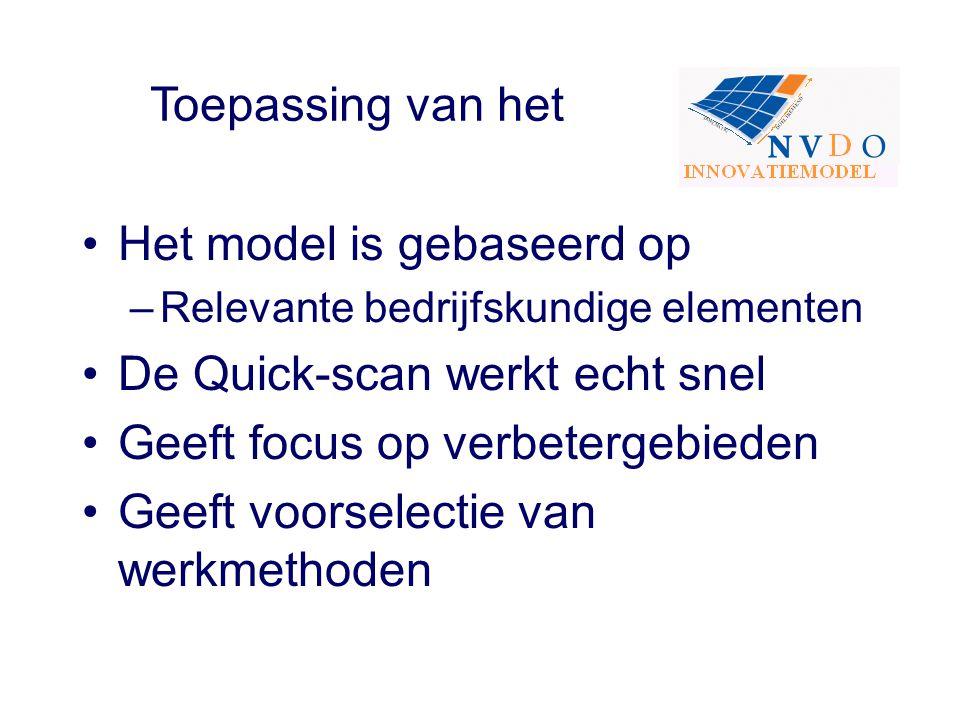 Het model is gebaseerd op –Relevante bedrijfskundige elementen De Quick-scan werkt echt snel Geeft focus op verbetergebieden Geeft voorselectie van we