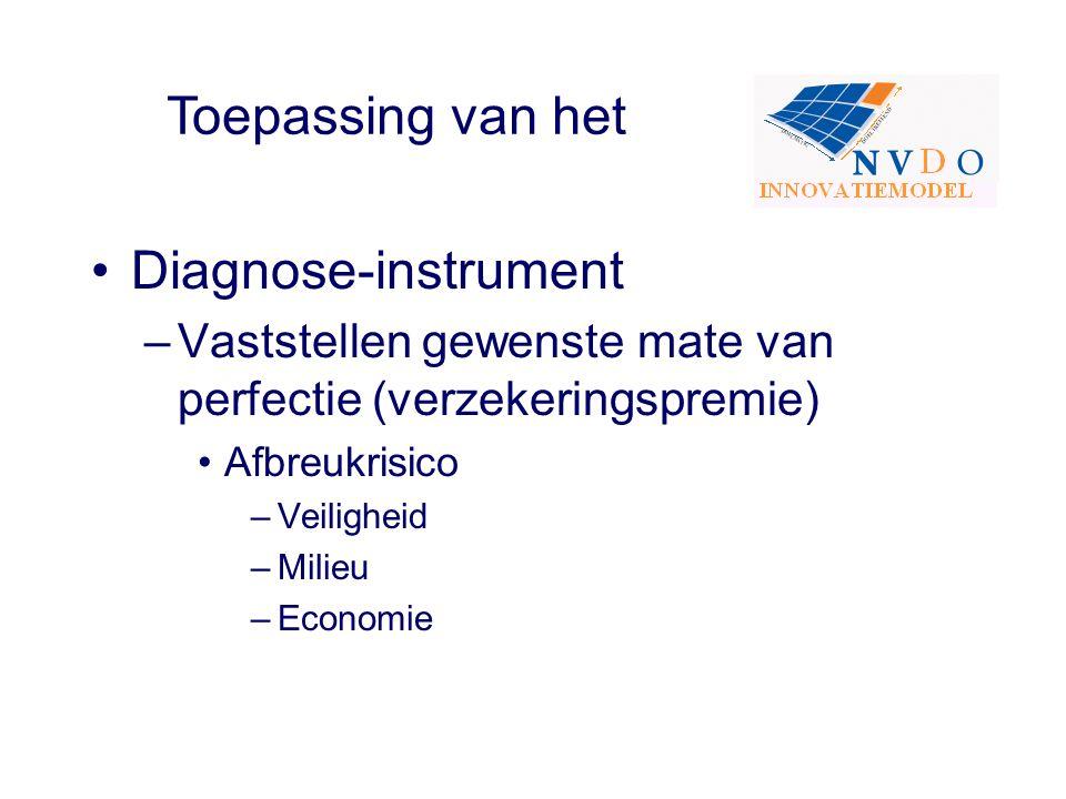 Diagnose-instrument –Vaststellen gewenste mate van perfectie (verzekeringspremie) Afbreukrisico –Veiligheid –Milieu –Economie Toepassing van het