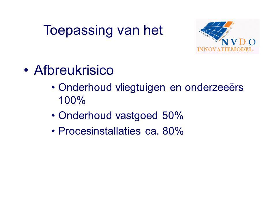 Afbreukrisico Onderhoud vliegtuigen en onderzeeërs 100% Onderhoud vastgoed 50% Procesinstallaties ca. 80% Toepassing van het