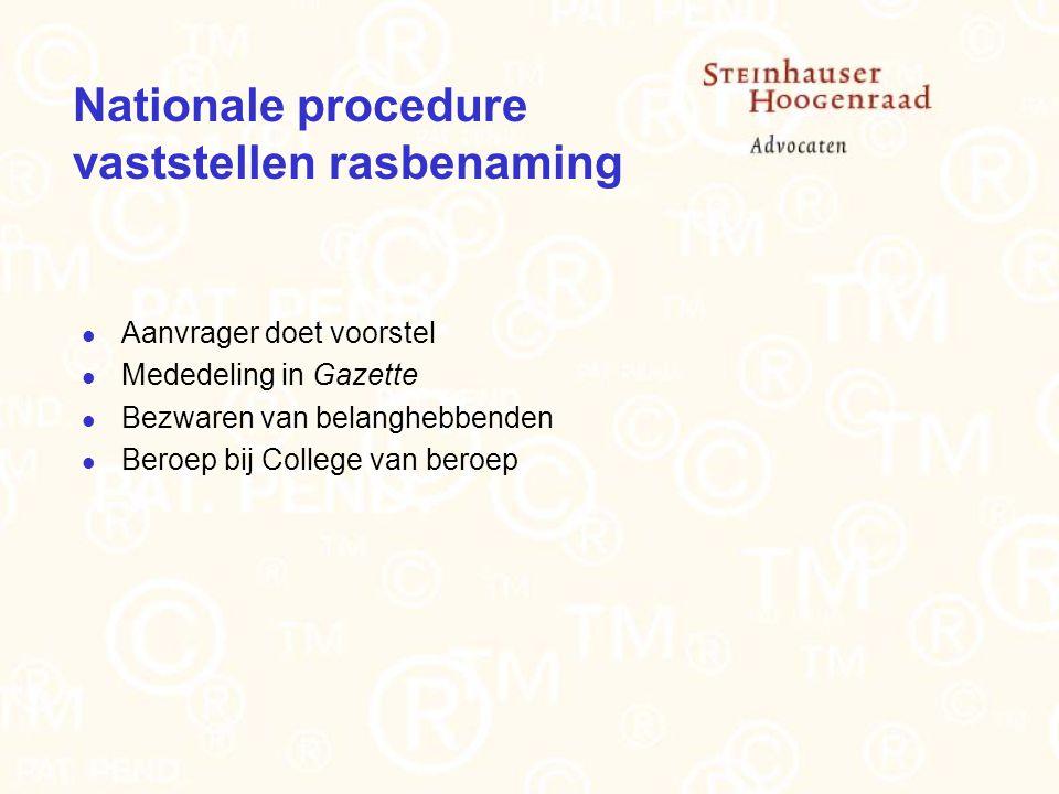 Nationale procedure vaststellen rasbenaming Aanvrager doet voorstel Mededeling in Gazette Bezwaren van belanghebbenden Beroep bij College van beroep