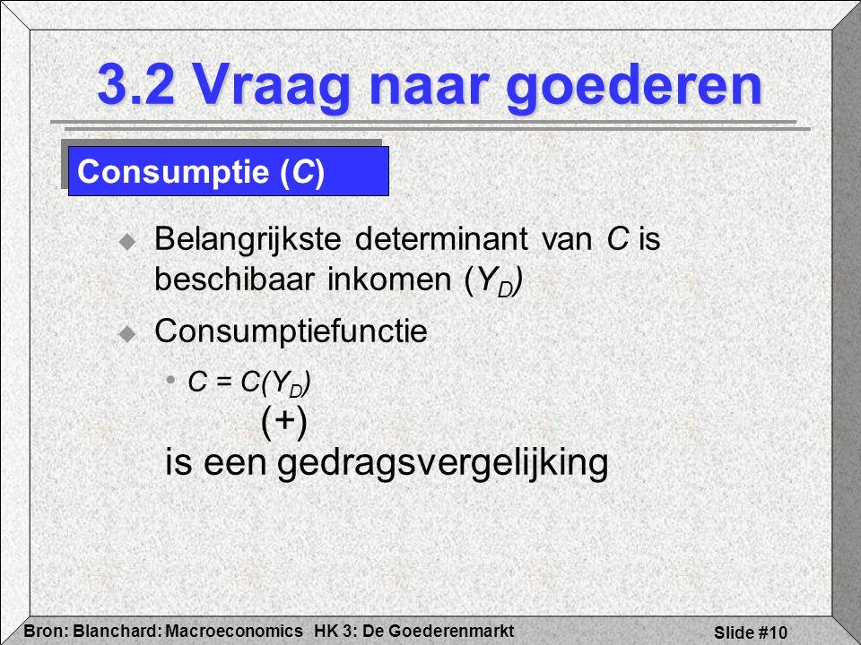 HK 3: De GoederenmarktBron: Blanchard: Macroeconomics Slide #10 3.2 Vraag naar goederen  Belangrijkste determinant van C is beschibaar inkomen (Y D )