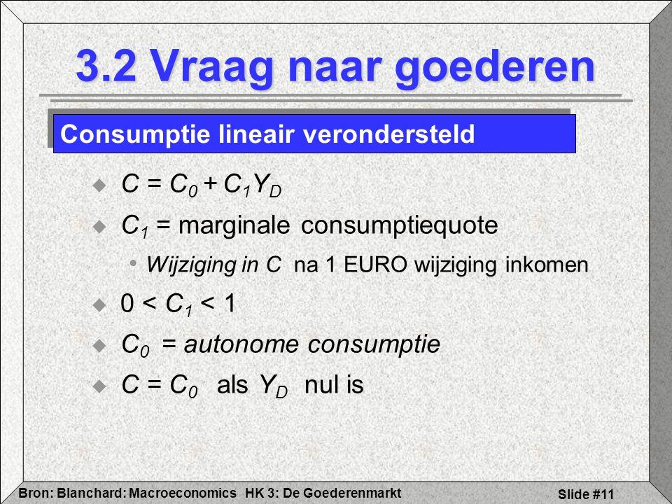 HK 3: De GoederenmarktBron: Blanchard: Macroeconomics Slide #11 3.2 Vraag naar goederen  C = C 0 + C 1 Y D  C 1 = marginale consumptiequote Wijzigin