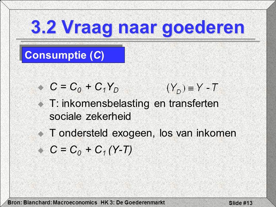 HK 3: De GoederenmarktBron: Blanchard: Macroeconomics Slide #13 3.2 Vraag naar goederen  C = C 0 + C 1 Y D  T: inkomensbelasting en transferten soci