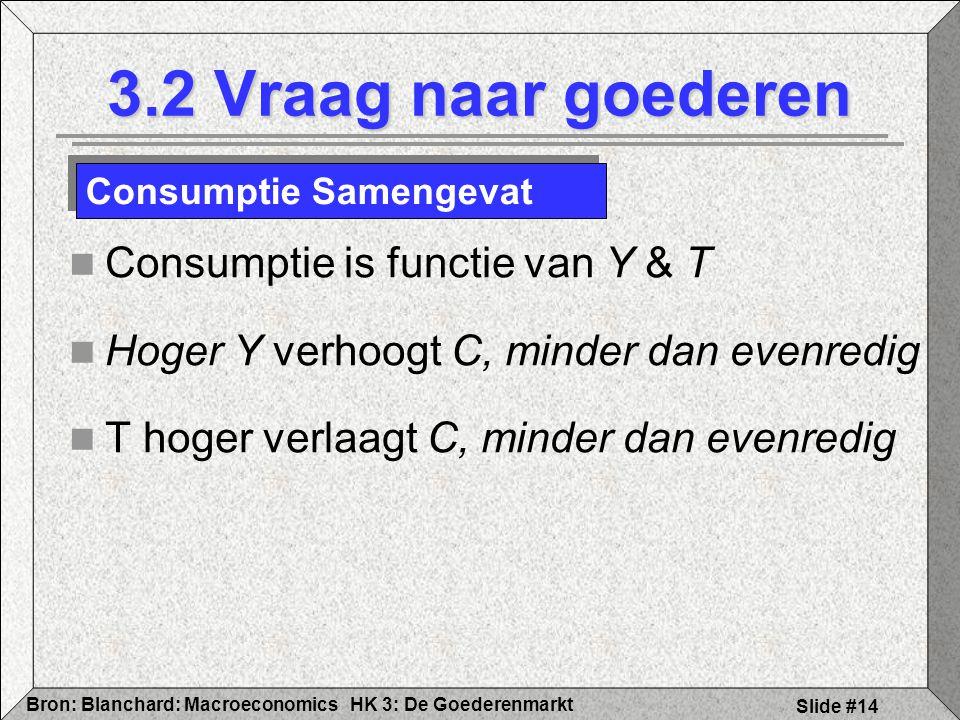 HK 3: De GoederenmarktBron: Blanchard: Macroeconomics Slide #14 3.2 Vraag naar goederen Consumptie is functie van Y & T Hoger Y verhoogt C, minder dan
