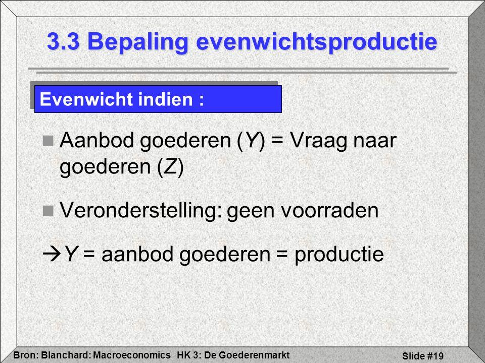 HK 3: De GoederenmarktBron: Blanchard: Macroeconomics Slide #19 Aanbod goederen (Y) = Vraag naar goederen (Z) Veronderstelling: geen voorraden  Y = a
