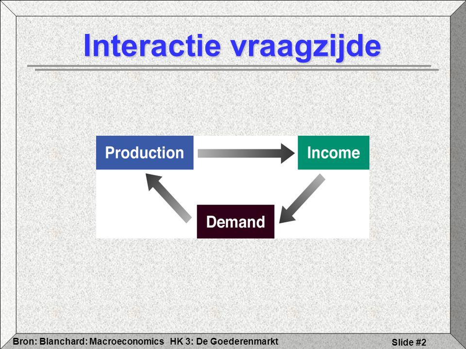 HK 3: De GoederenmarktBron: Blanchard: Macroeconomics Slide #13 3.2 Vraag naar goederen  C = C 0 + C 1 Y D  T: inkomensbelasting en transferten sociale zekerheid  T ondersteld exogeen, los van inkomen  C = C 0 + C 1 (Y-T) Consumptie (C)