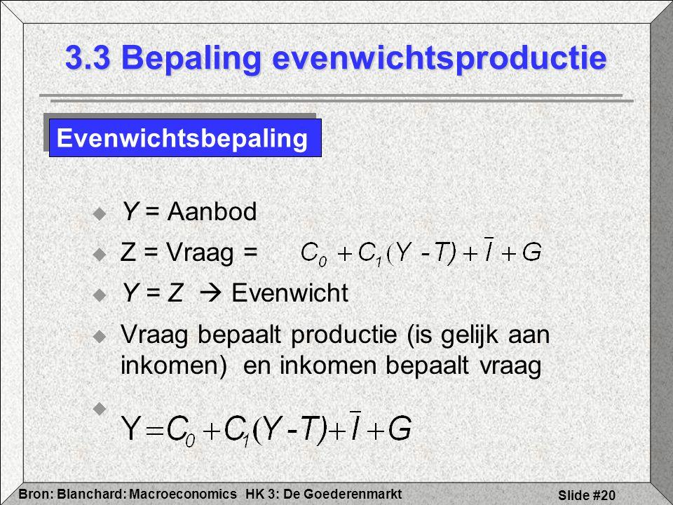 HK 3: De GoederenmarktBron: Blanchard: Macroeconomics Slide #20  Y = Aanbod  Z = Vraag =  Y = Z  Evenwicht  Vraag bepaalt productie (is gelijk aa