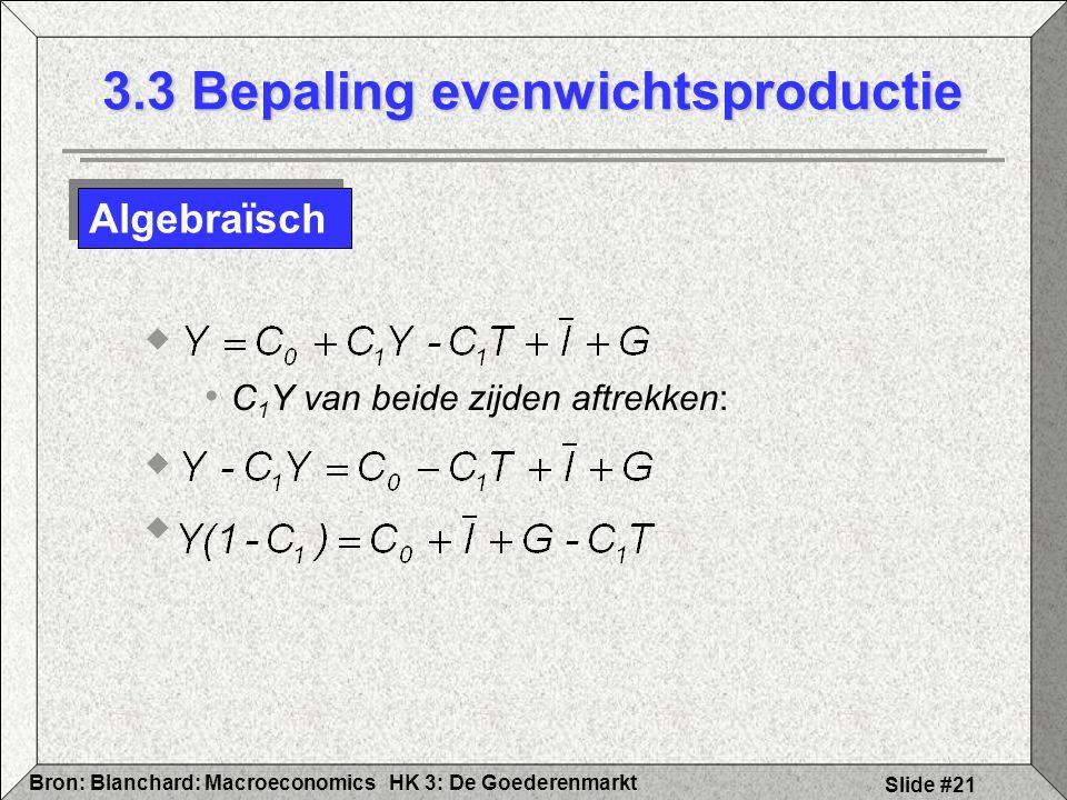 HK 3: De GoederenmarktBron: Blanchard: Macroeconomics Slide #21  C 1 Y van beide zijden aftrekken:  3.3 Bepaling evenwichtsproductie Algebraïsch