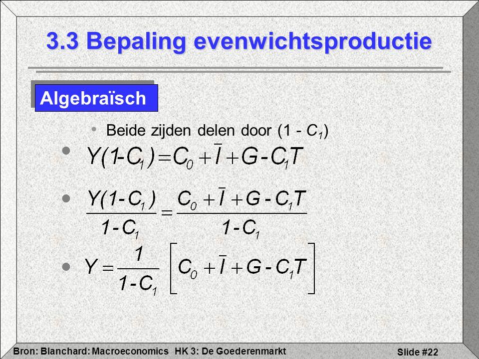 HK 3: De GoederenmarktBron: Blanchard: Macroeconomics Slide #22 Beide zijden delen door (1 - C 1 ) 3.3 Bepaling evenwichtsproductie Algebraïsch