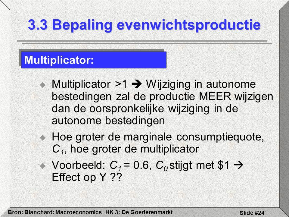 HK 3: De GoederenmarktBron: Blanchard: Macroeconomics Slide #24  Multiplicator >1  Wijziging in autonome bestedingen zal de productie MEER wijzigen