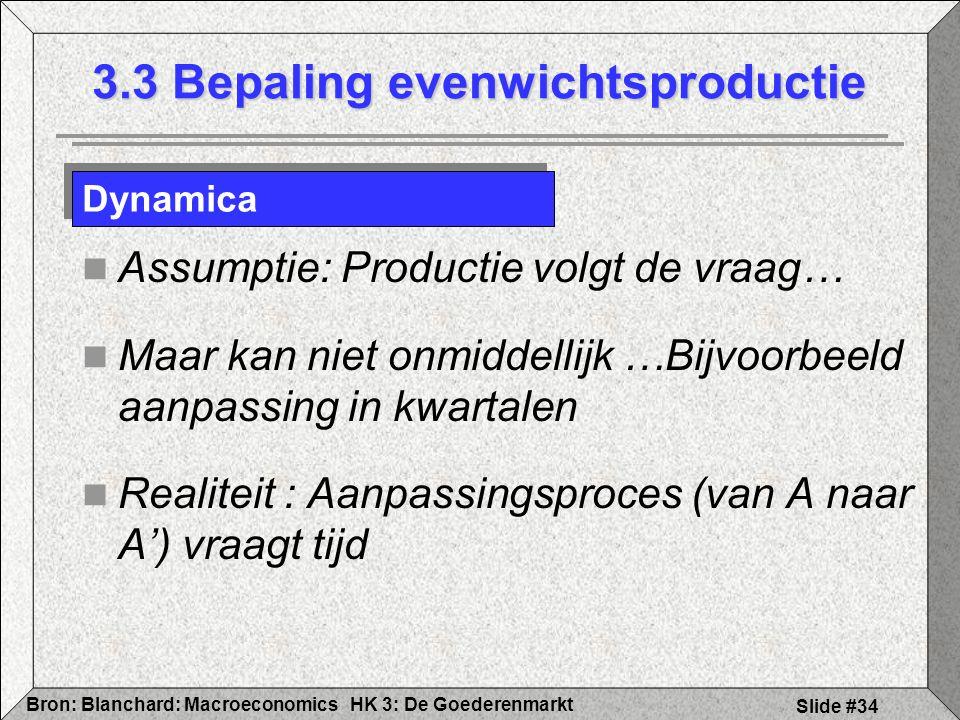 HK 3: De GoederenmarktBron: Blanchard: Macroeconomics Slide #34 Assumptie: Productie volgt de vraag… Maar kan niet onmiddellijk …Bijvoorbeeld aanpassi