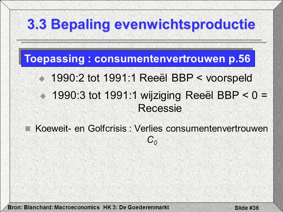 HK 3: De GoederenmarktBron: Blanchard: Macroeconomics Slide #36  1990:2 tot 1991:1 Reeël BBP < voorspeld  1990:3 tot 1991:1 wijziging Reeël BBP < 0