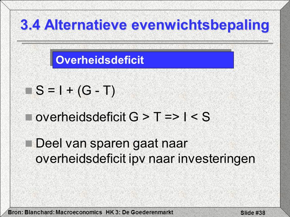 HK 3: De GoederenmarktBron: Blanchard: Macroeconomics Slide #38 S = I + (G - T) overheidsdeficit G > T => I < S Deel van sparen gaat naar overheidsdef