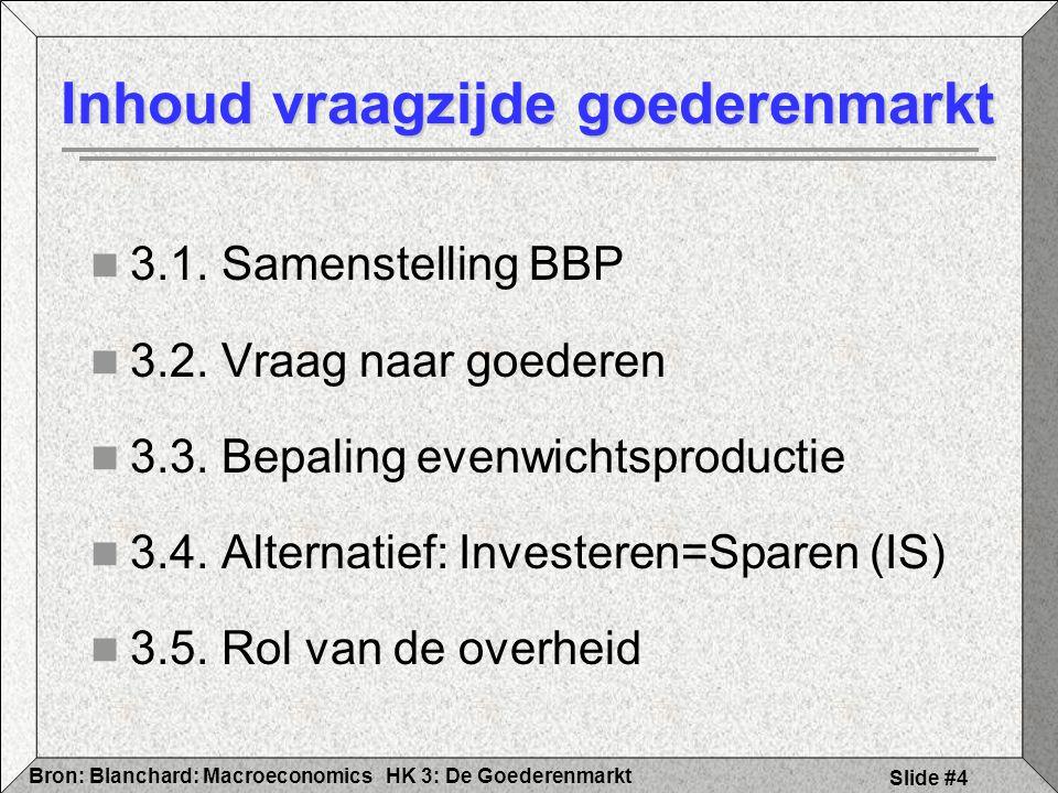 HK 3: De GoederenmarktBron: Blanchard: Macroeconomics Slide #15 3.2 Vraag naar goederen Investeringen exogeen (d.w.z.verondersteld gegeven en niet bepaald door model, reageert dus niet op wijzigingen in Y) Endogene variabele wel bepaald door andere variabelen in het model, bv C reageert wel op wijzigingen in Y Investeringen (I)