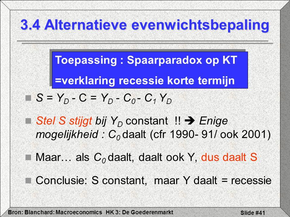 HK 3: De GoederenmarktBron: Blanchard: Macroeconomics Slide #41 S = Y D - C = Y D - C 0 - C 1 Y D Stel S stijgt bij Y D constant !!  Enige mogelijkhe
