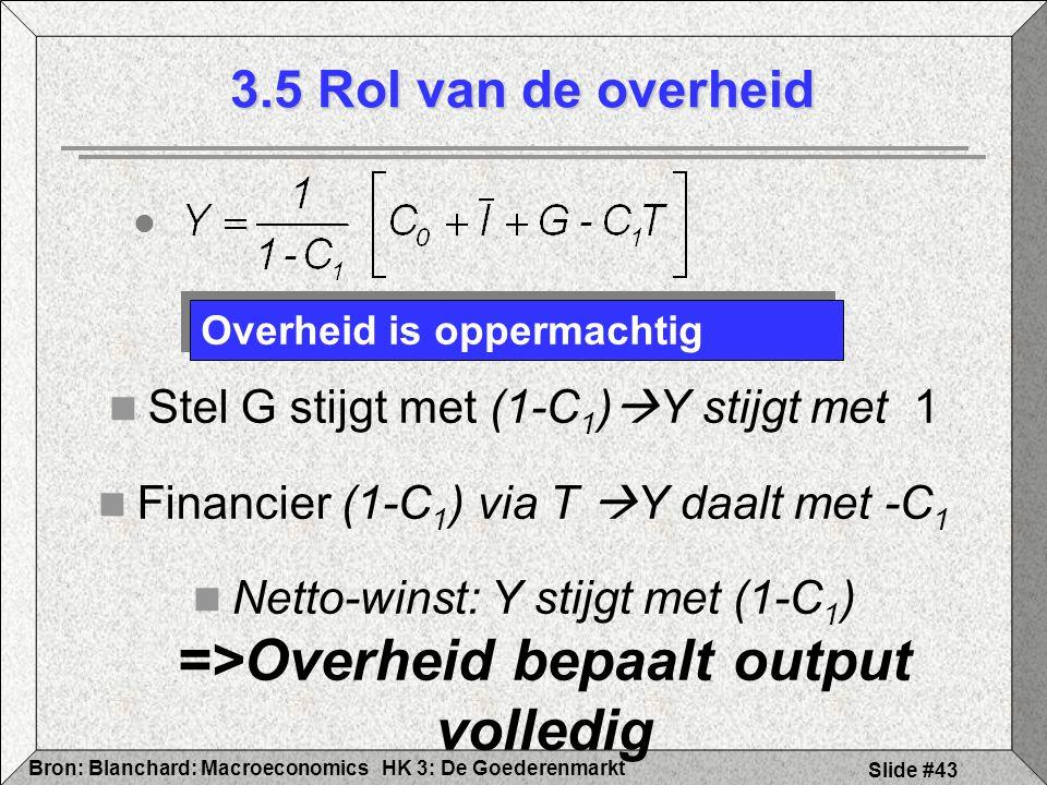HK 3: De GoederenmarktBron: Blanchard: Macroeconomics Slide #43 Stel G stijgt met (1-C 1 )  Y stijgt met 1 Financier (1-C 1 ) via T  Y daalt met -C