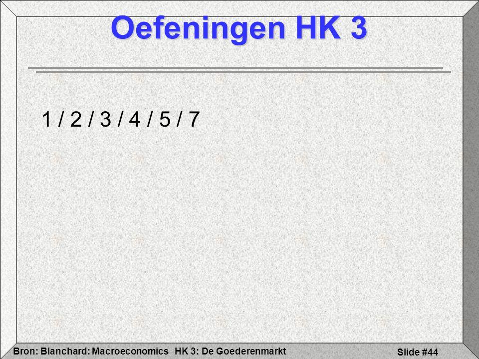HK 3: De GoederenmarktBron: Blanchard: Macroeconomics Slide #44 Oefeningen HK 3 1 / 2 / 3 / 4 / 5 / 7