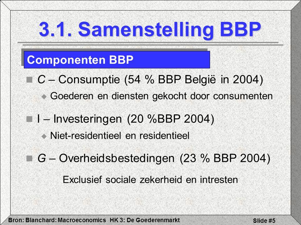HK 3: De GoederenmarktBron: Blanchard: Macroeconomics Slide #26 C 0 (of G of I) stijgt = vraagstijging  aanbod (=productie) volgt  inkomen stijgt  beschikbaar inkomen stijgt  via C 1 stijgt C = vraagstijging  … (Omgekeerd verhaal voor stijging T, of daling G, I, C 0 ) 3.3 Bepaling evenwichtsproductie Multiplicator intuïtief