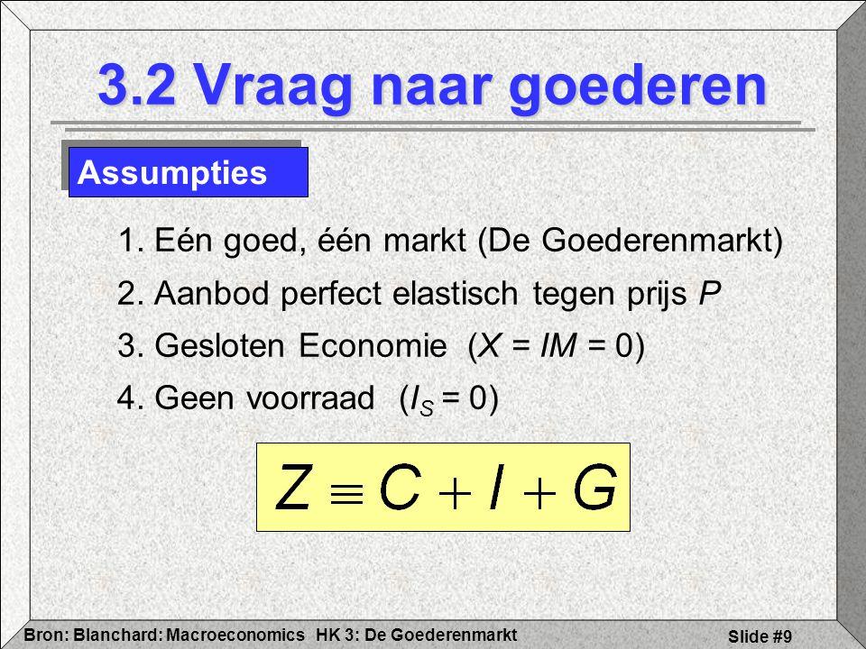 HK 3: De GoederenmarktBron: Blanchard: Macroeconomics Slide #20  Y = Aanbod  Z = Vraag =  Y = Z  Evenwicht  Vraag bepaalt productie (is gelijk aan inkomen) en inkomen bepaalt vraag  3.3 Bepaling evenwichtsproductie Evenwichtsbepaling