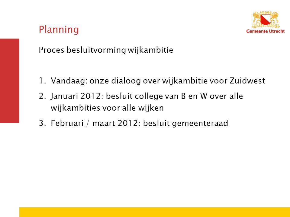 Planning Proces besluitvorming wijkambitie 1.Vandaag: onze dialoog over wijkambitie voor Zuidwest 2.Januari 2012: besluit college van B en W over alle