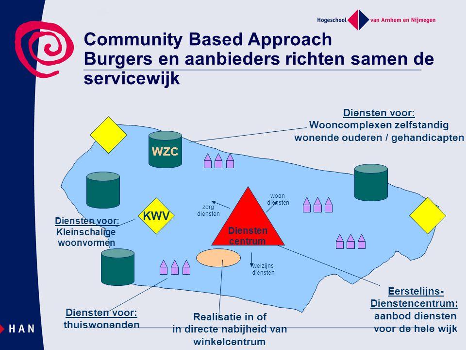 Community Based Approach Burgers en aanbieders richten samen de servicewijk Eerstelijns- Dienstencentrum: aanbod diensten voor de hele wijk WZC Dienst