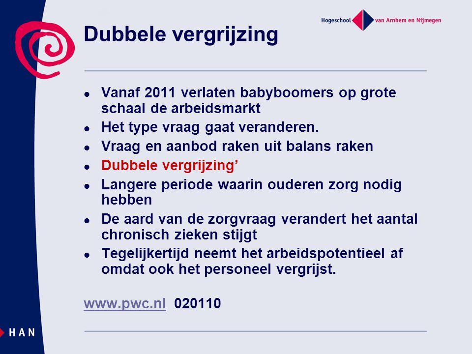 Dubbele vergrijzing Vanaf 2011 verlaten babyboomers op grote schaal de arbeidsmarkt Het type vraag gaat veranderen. Vraag en aanbod raken uit balans r