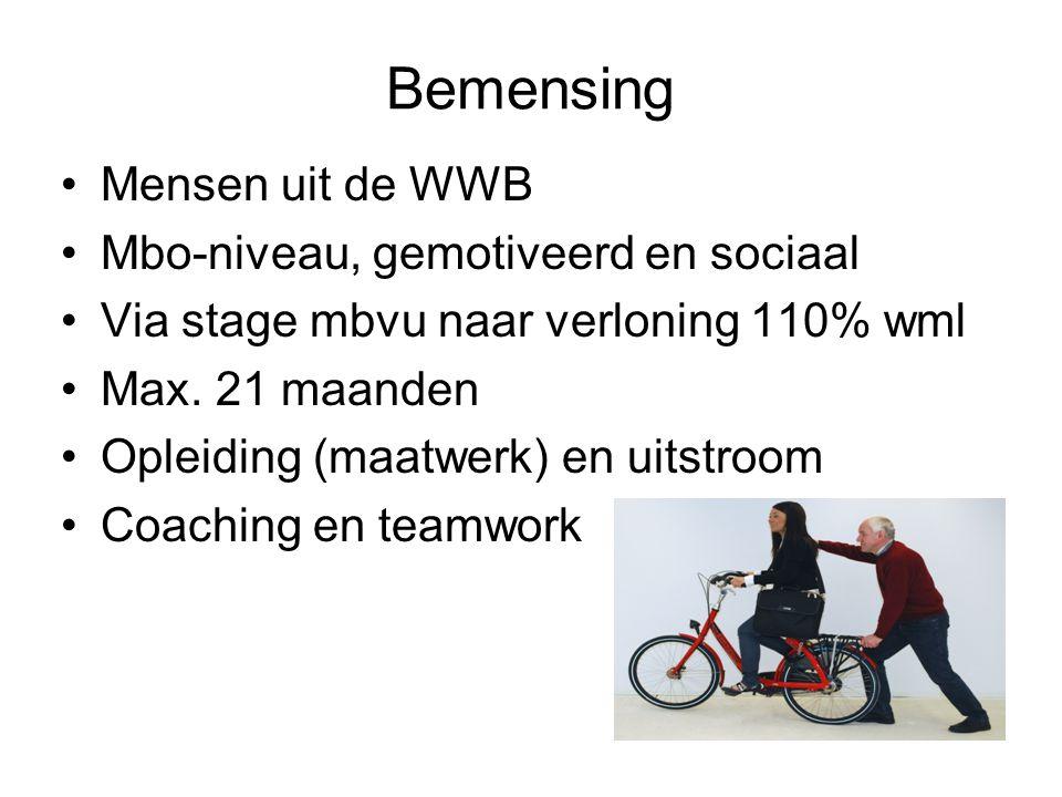 Bemensing Mensen uit de WWB Mbo-niveau, gemotiveerd en sociaal Via stage mbvu naar verloning 110% wml Max. 21 maanden Opleiding (maatwerk) en uitstroo