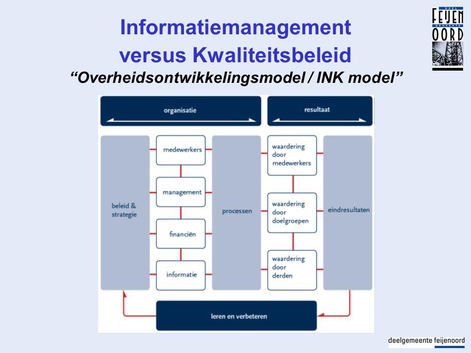 """Informatiemanagement versus Kwaliteitsbeleid """"Overheidsontwikkelingsmodel / INK model"""" """"Sturing op samenhang"""""""