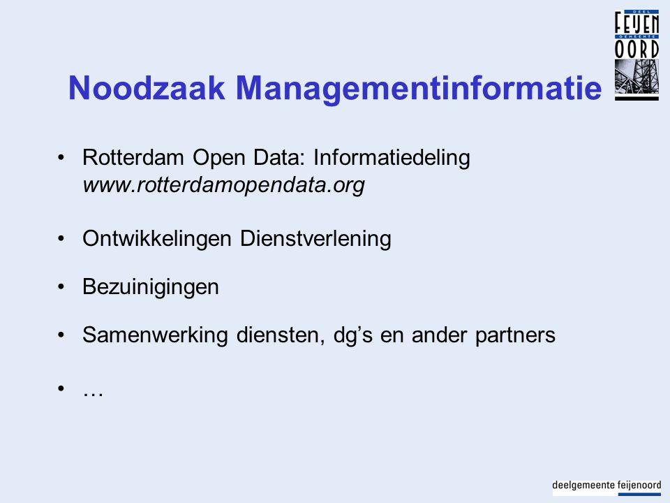 Noodzaak Managementinformatie Rotterdam Open Data: Informatiedeling www.rotterdamopendata.org Ontwikkelingen Dienstverlening Bezuinigingen Samenwerkin