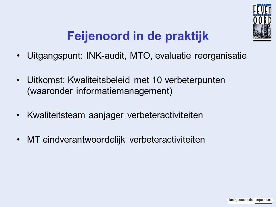 Feijenoord in de praktijk Uitgangspunt: INK-audit, MTO, evaluatie reorganisatie Uitkomst: Kwaliteitsbeleid met 10 verbeterpunten (waaronder informatie