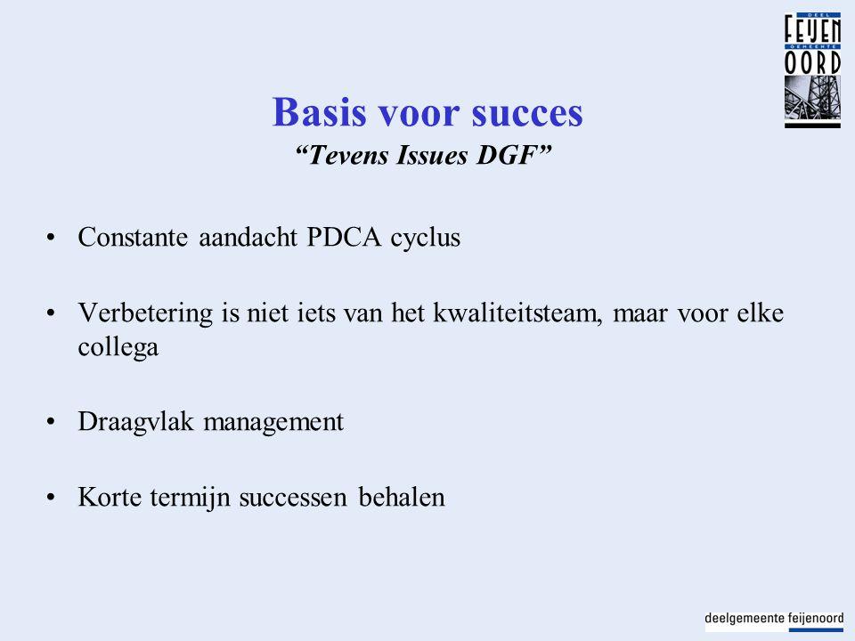 """Basis voor succes """"Tevens Issues DGF"""" Constante aandacht PDCA cyclus Verbetering is niet iets van het kwaliteitsteam, maar voor elke collega Draagvlak"""