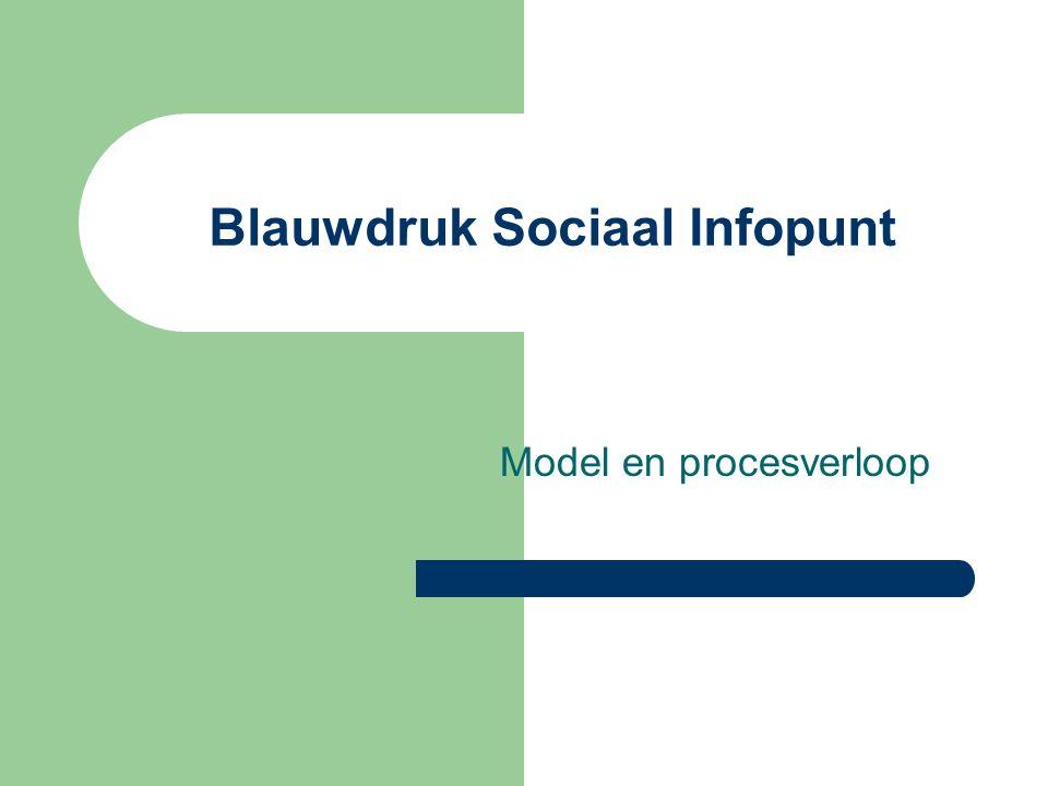 Blauwdruk Sociaal Infopunt Model en procesverloop