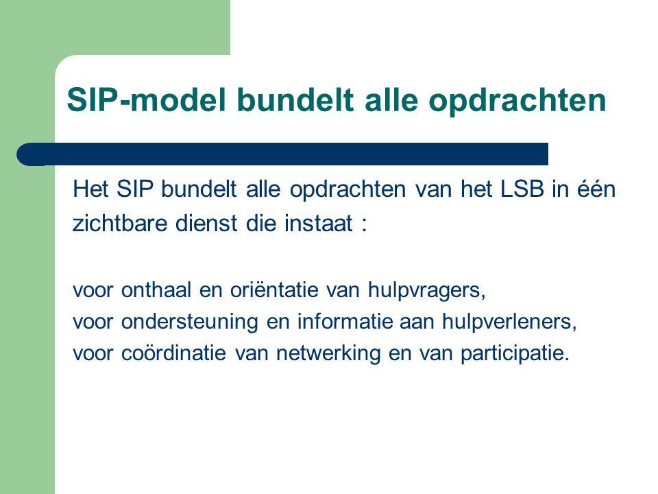 SIP-model bundelt alle opdrachten Het SIP bundelt alle opdrachten van het LSB in één zichtbare dienst die instaat : voor onthaal en oriëntatie van hul