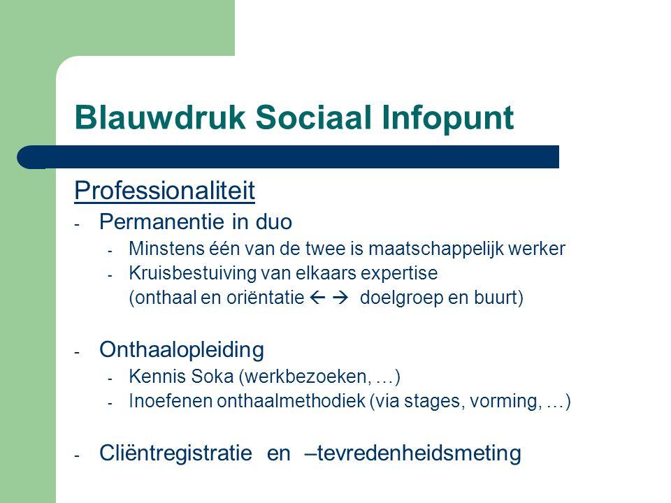 Blauwdruk Sociaal Infopunt Professionaliteit - Permanentie in duo - Minstens één van de twee is maatschappelijk werker - Kruisbestuiving van elkaars e