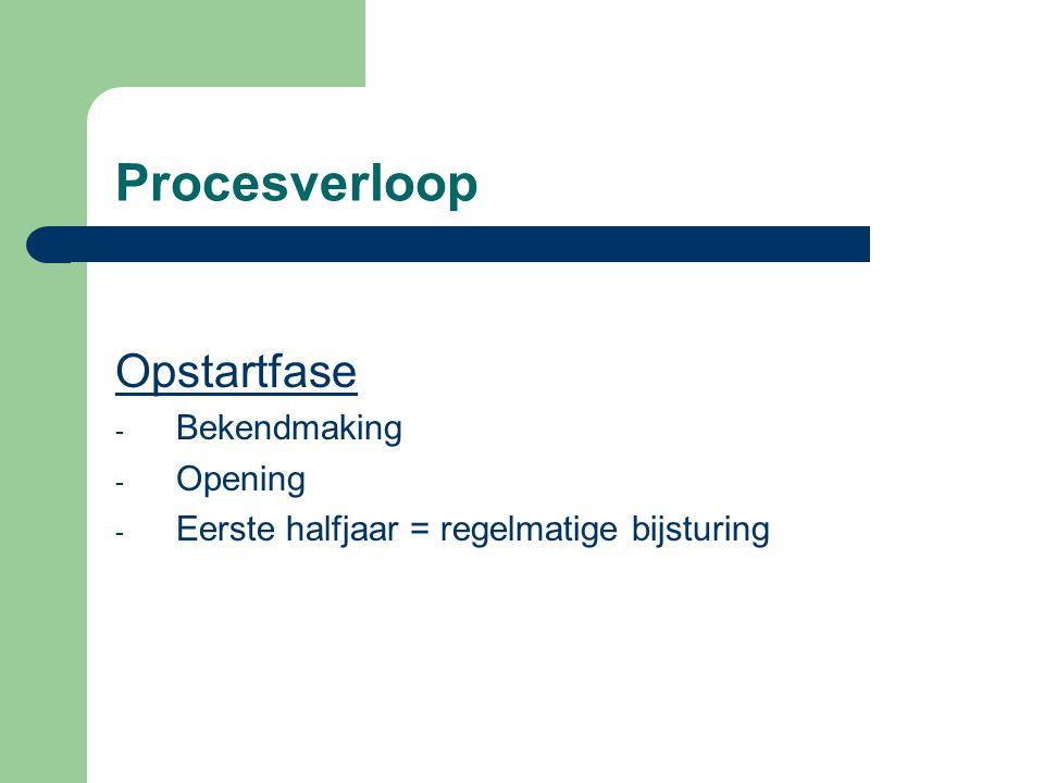 Procesverloop Opstartfase - Bekendmaking - Opening - Eerste halfjaar = regelmatige bijsturing