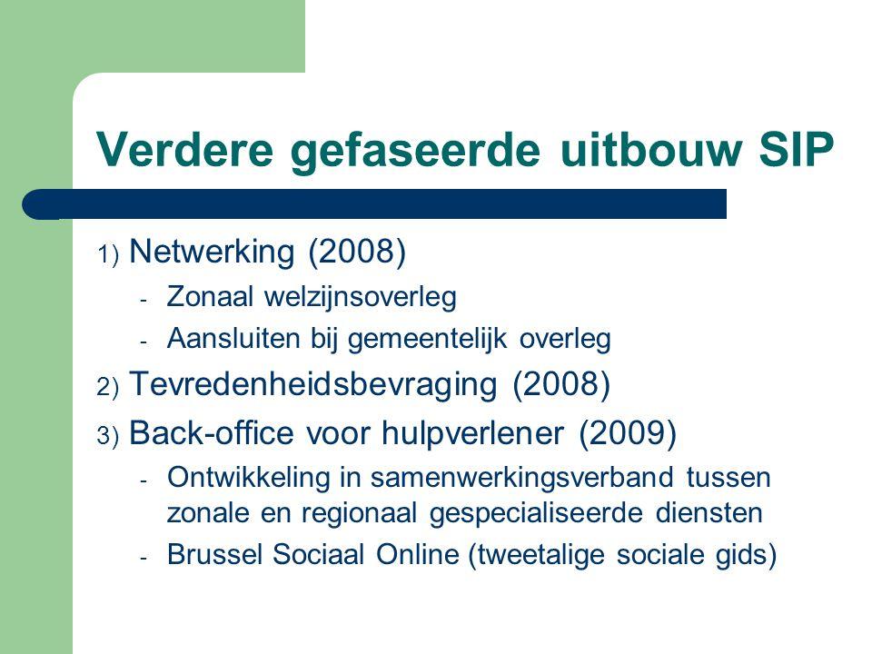 Verdere gefaseerde uitbouw SIP 1) Netwerking (2008) - Zonaal welzijnsoverleg - Aansluiten bij gemeentelijk overleg 2) Tevredenheidsbevraging (2008) 3)