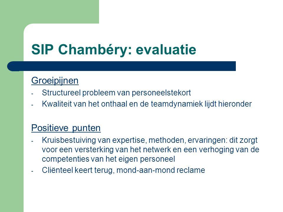 SIP Chambéry: evaluatie Groeipijnen - Structureel probleem van personeelstekort - Kwaliteit van het onthaal en de teamdynamiek lijdt hieronder Positie