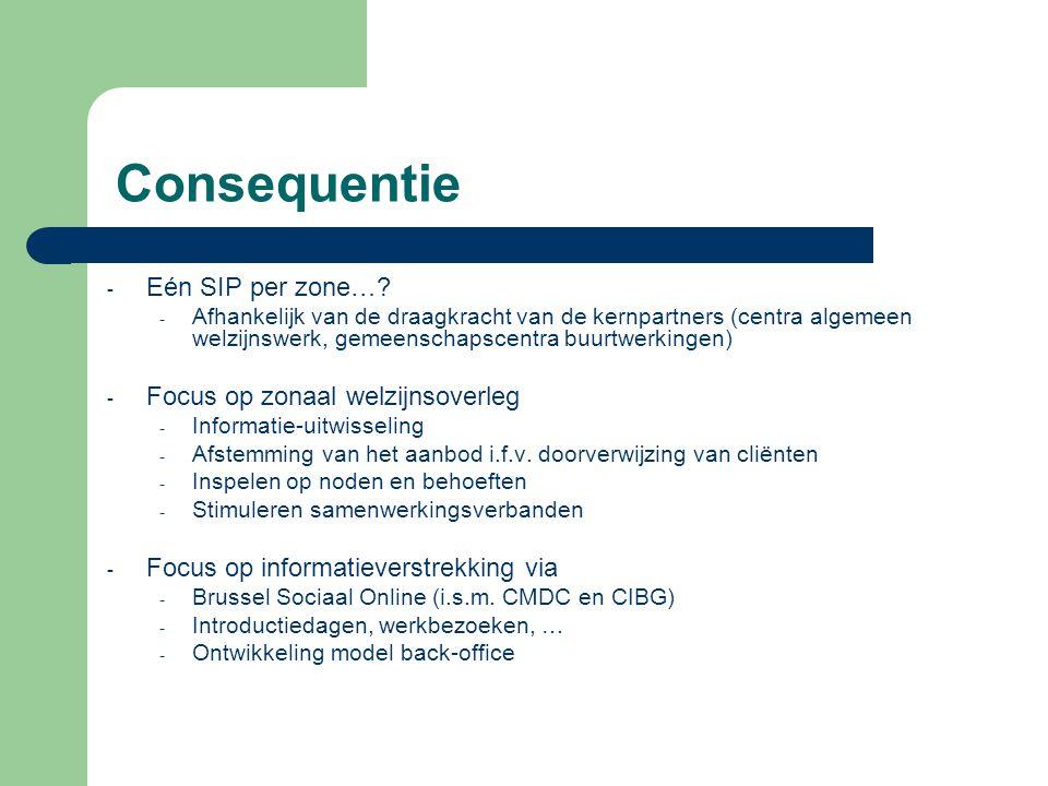 Consequentie - Eén SIP per zone…? - Afhankelijk van de draagkracht van de kernpartners (centra algemeen welzijnswerk, gemeenschapscentra buurtwerkinge
