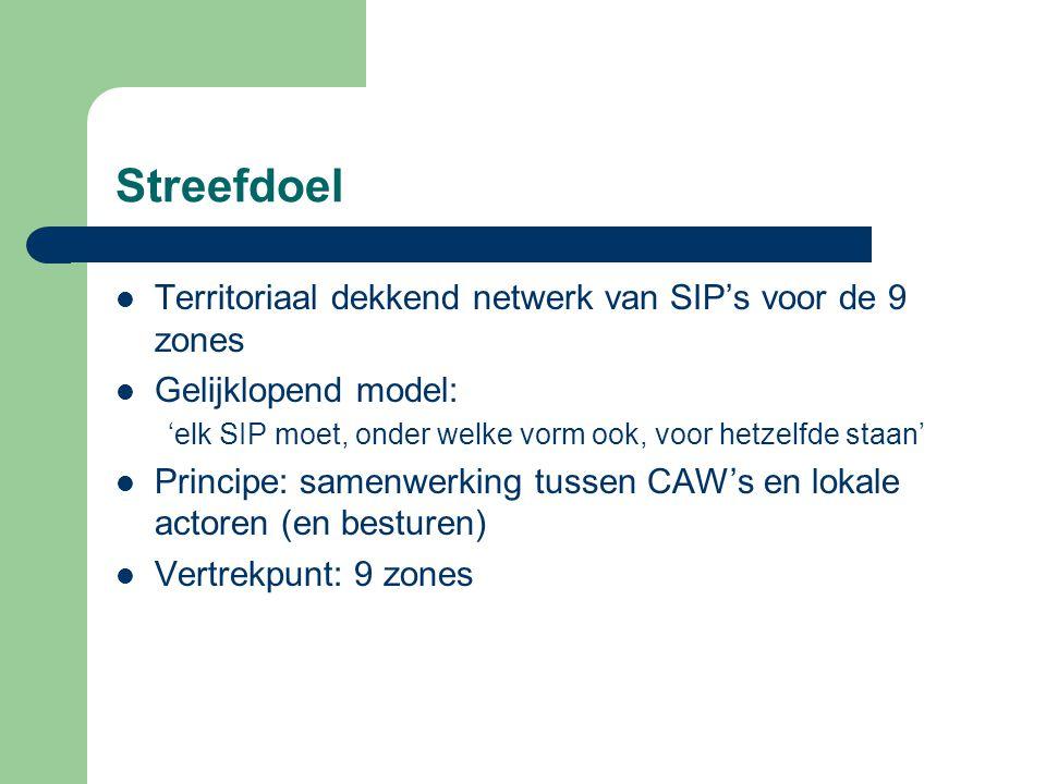Streefdoel Territoriaal dekkend netwerk van SIP's voor de 9 zones Gelijklopend model: 'elk SIP moet, onder welke vorm ook, voor hetzelfde staan' Princ