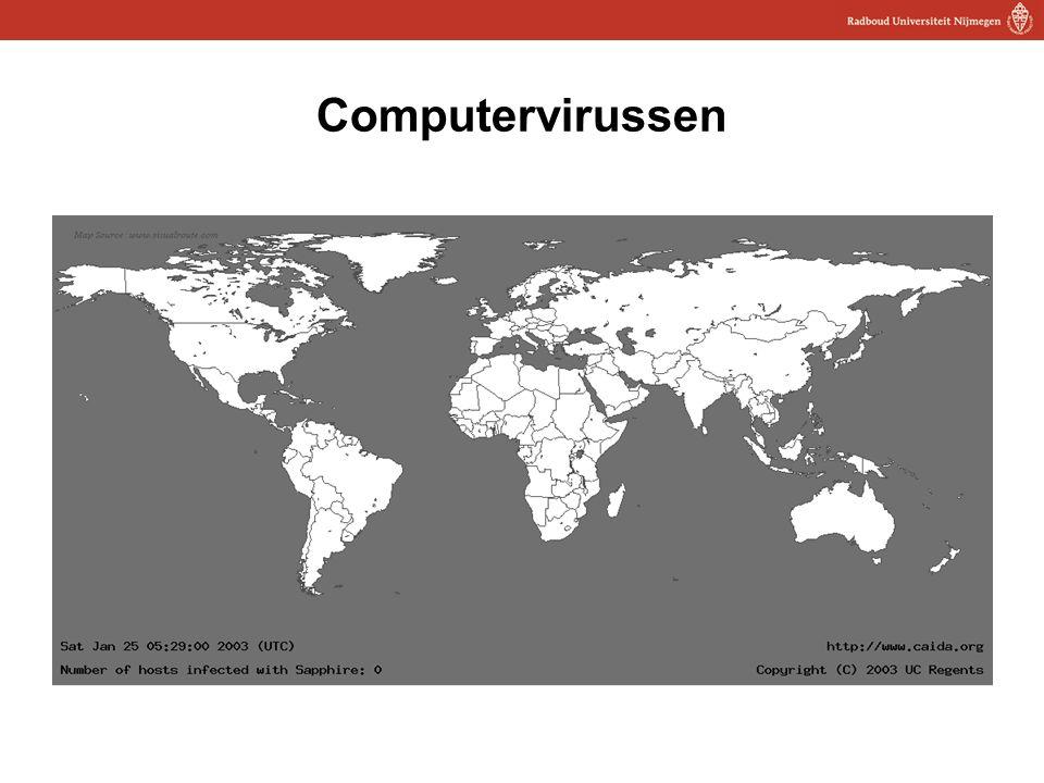 10 Computervirussen