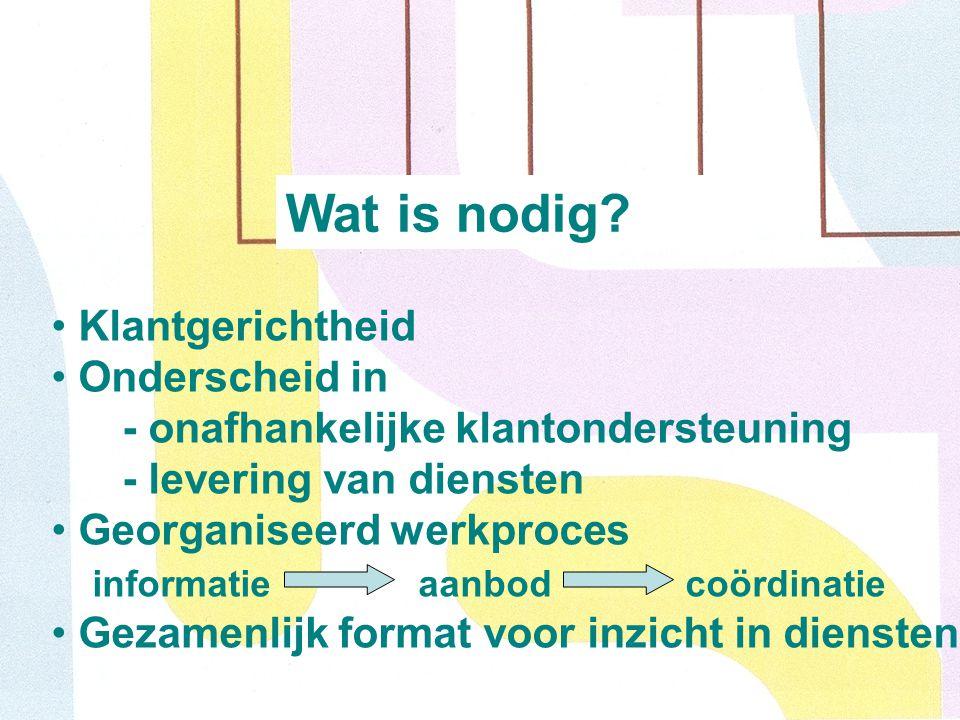 Klantgerichtheid Onderscheid in - onafhankelijke klantondersteuning - levering van diensten Georganiseerd werkproces informatie aanbod coördinatie Gezamenlijk format voor inzicht in diensten Wat is nodig