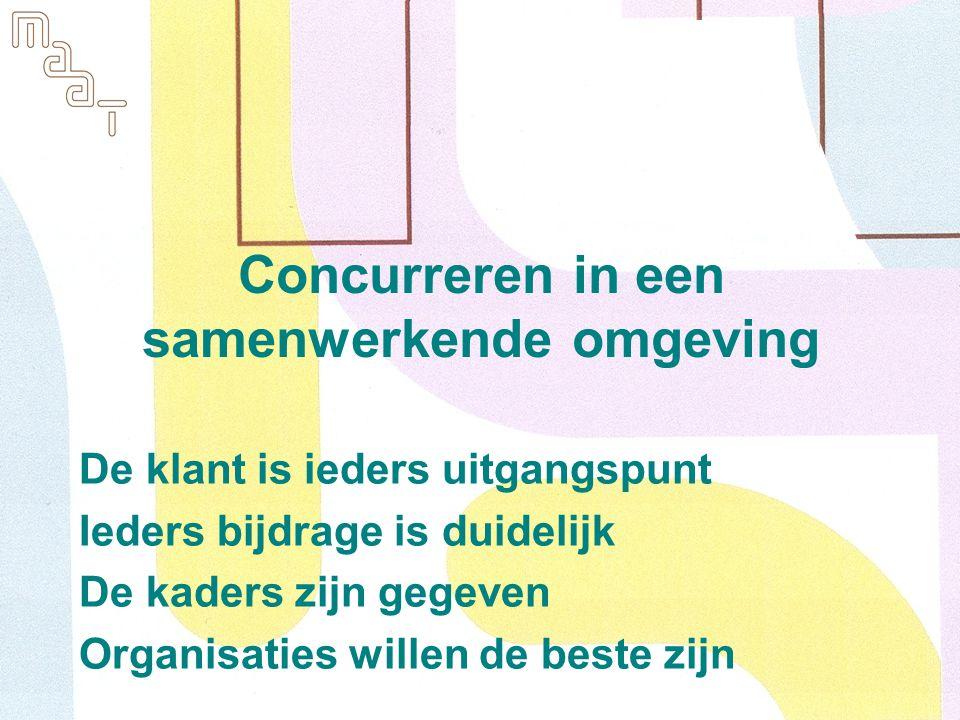 Concurreren in een samenwerkende omgeving De klant is ieders uitgangspunt Ieders bijdrage is duidelijk De kaders zijn gegeven Organisaties willen de beste zijn