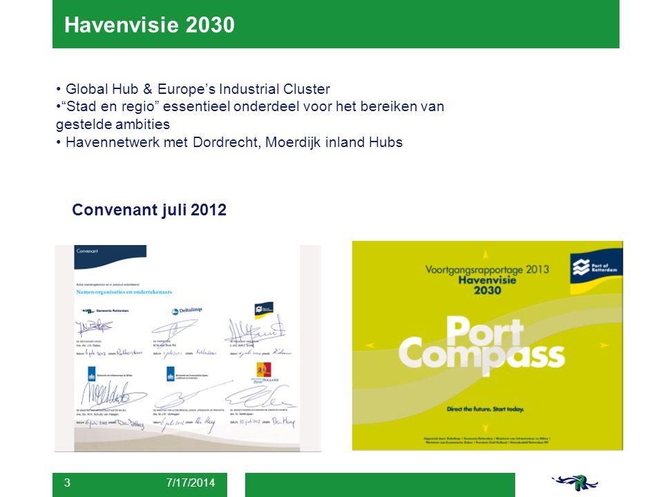 """Havenvisie 2030 7/17/2014 3 Global Hub & Europe's Industrial Cluster """"Stad en regio"""" essentieel onderdeel voor het bereiken van gestelde ambities Have"""