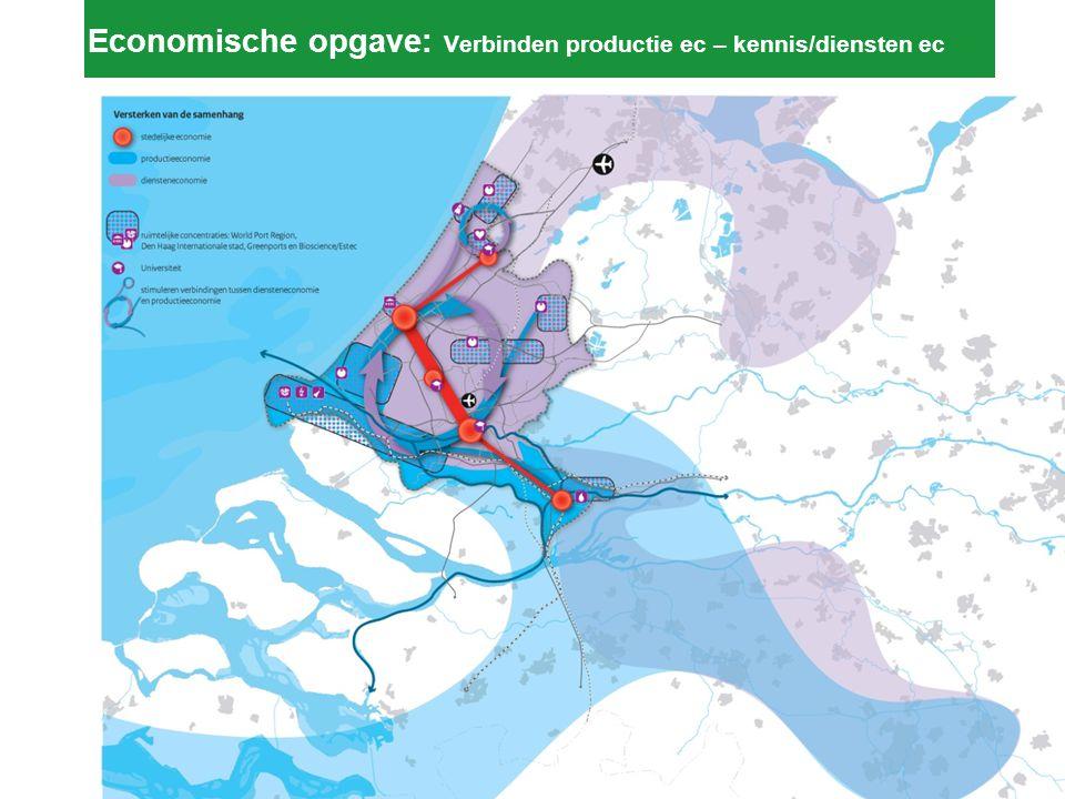 Economische opgave: Verbinden productie ec – kennis/diensten ec 7/17/2014 8