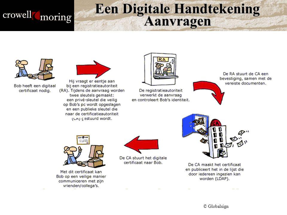 Een Digitale Handtekening Aanvragen © Globalsign