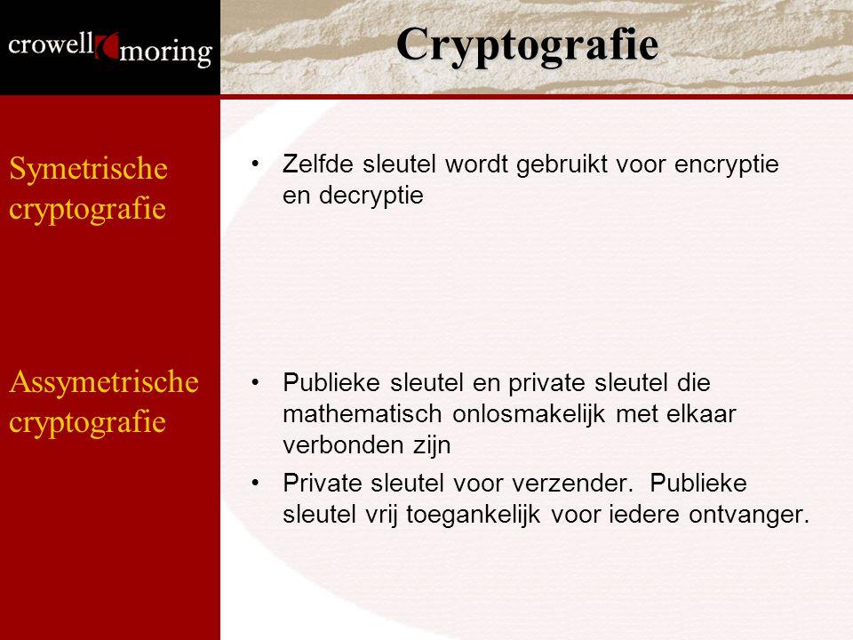 Cryptografie Zelfde sleutel wordt gebruikt voor encryptie en decryptie Publieke sleutel en private sleutel die mathematisch onlosmakelijk met elkaar verbonden zijn Private sleutel voor verzender.