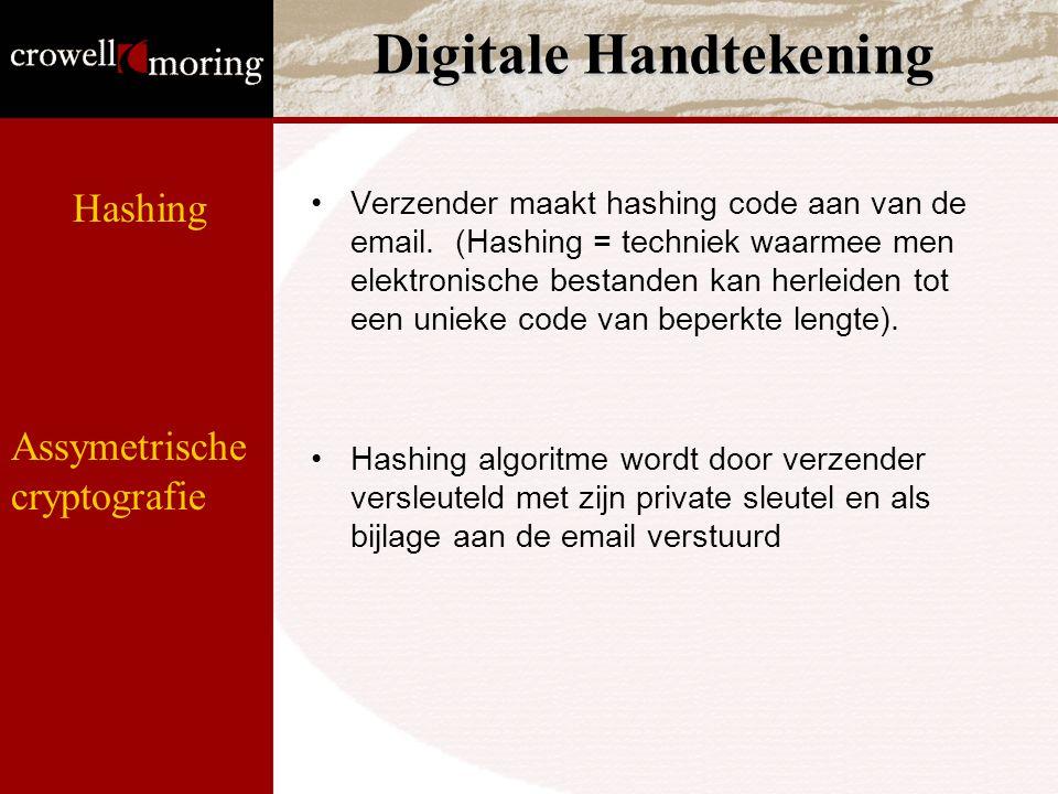 Digitale Handtekening Verzender maakt hashing code aan van de email.